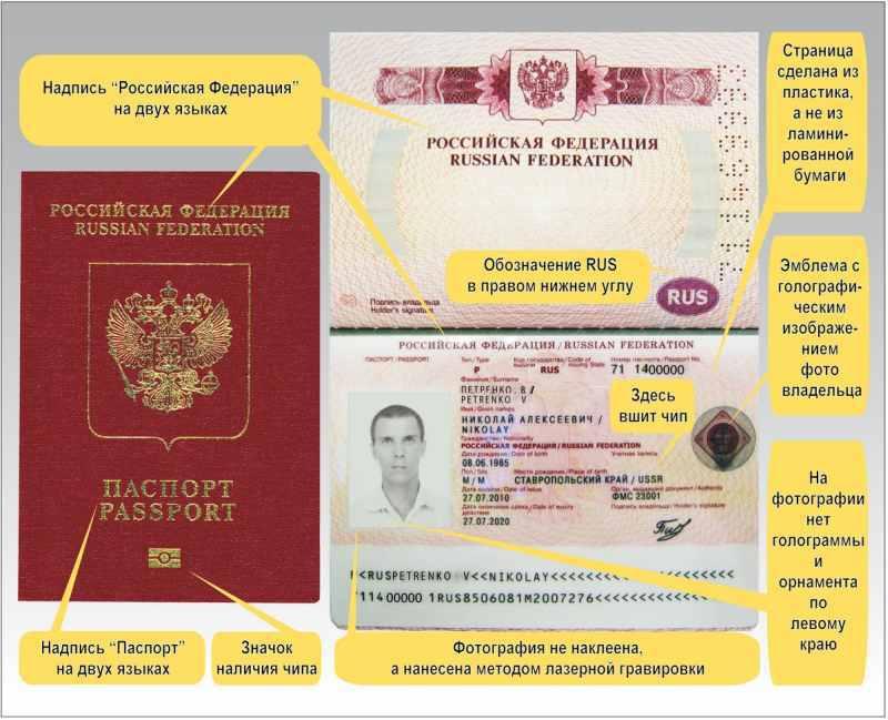биометрический загранпаспорт нового образца срок изготовления - фото 3