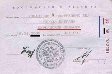 серии бланков паспортов по регионам